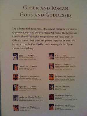 gods compares greek and roman gods essay Roman vs greek mythology essay the god of warfare there are twelve main roman gods and that have been compared often and i have.