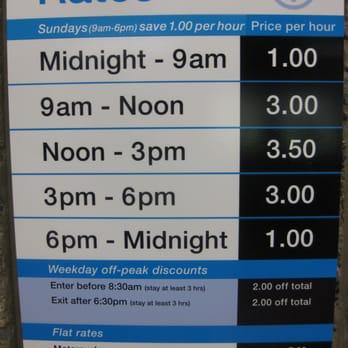 Tabela de preços por hora do estacionamento Sutter Stockton Garage em San Francisco, perto da Union Square
