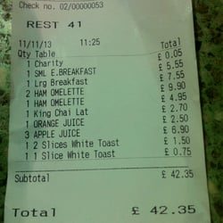 Breakfast Receipt for a family of five.